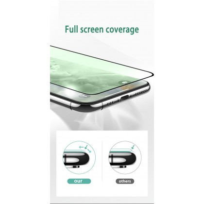 Huawei P20/P20 Pro/P30/Mate 20 Green Light Ray Clear Tempered Glass