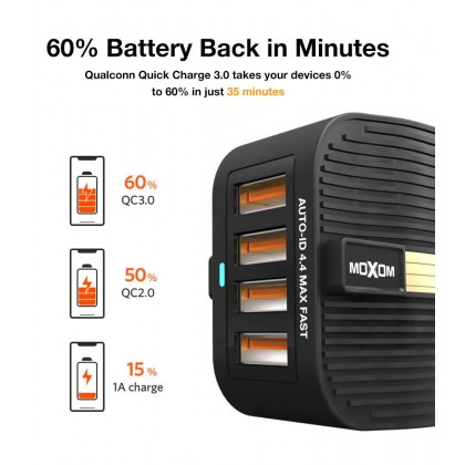 Moxom MX-HC08 4 USB Port QC Fast Charging 28W EU&UK Portable Charger For S4(Micro)/i5(iOS)/Type C