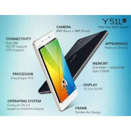 Vivo Y51 (2+16GB) USED Full Set 98% Like NEW